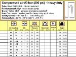 PRBF500_Data_tb